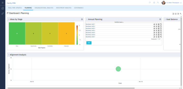 Clarity PPM: Dashboard for your demand management