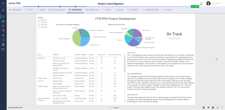 Clarity PPM: Dashboard for your product development