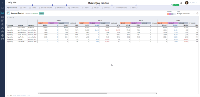 Clarity PPM: Overview of your finances and budgets