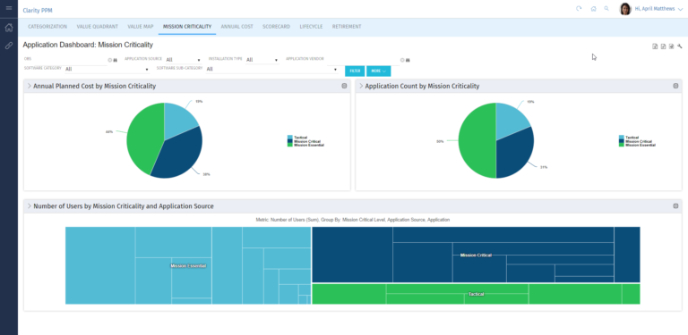 Clarity PPM: Dashboard showing mission critical applications