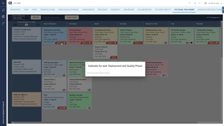 Display of tasks and subtasks in a visual Task Board