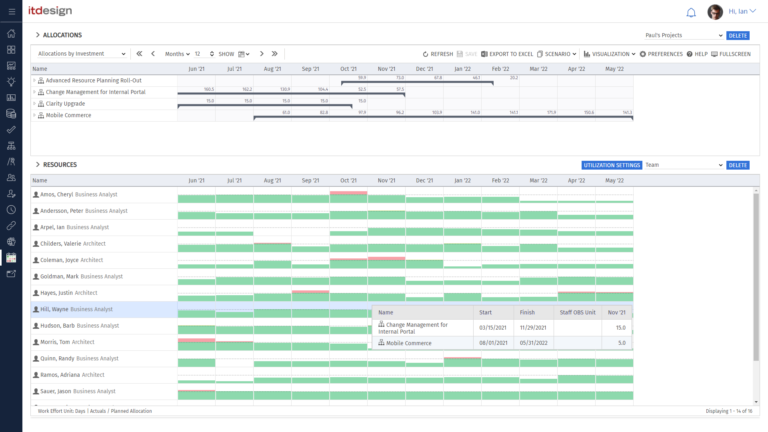 Identify overloads immediately by the red bars and in which projects they occur