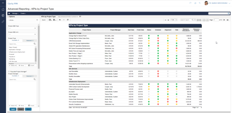 Clarity PPM: The most important KPIs of your projects at a glance