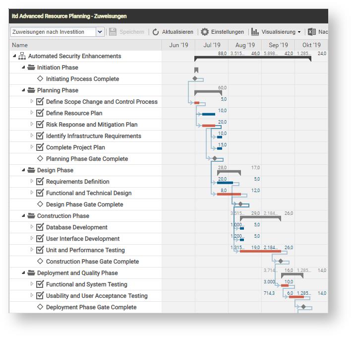 itd Advanced Resource Planning 7.5.0 - Kritischer Pfad