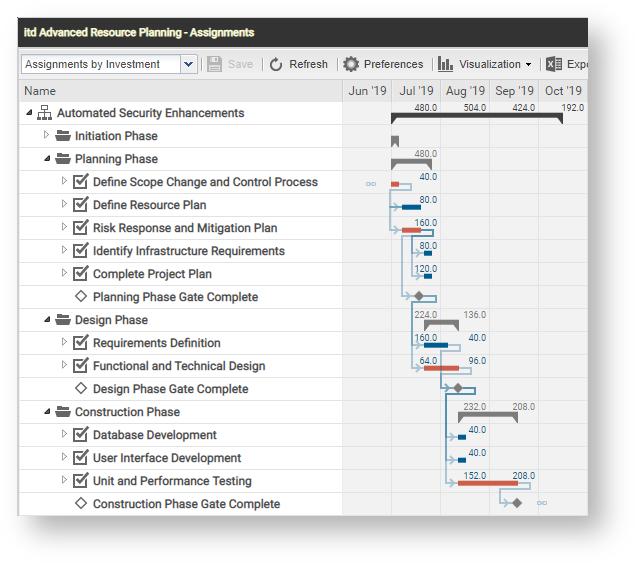 itd Advanced Resource Planning 7.5.0: Critical path