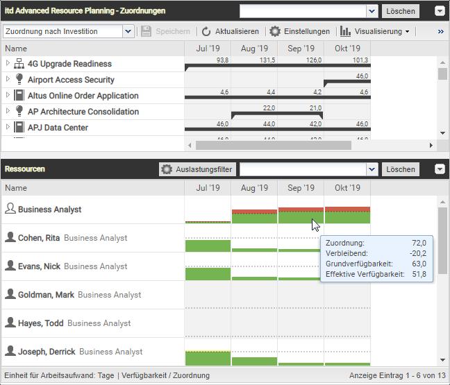 itd Advanced Resource Planning 7.5.0 - Ohne Auslastungsfilter