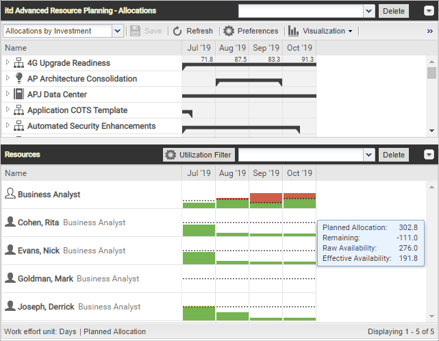 itd Advanced Resource Planning 7.5.0: Without utilization filter