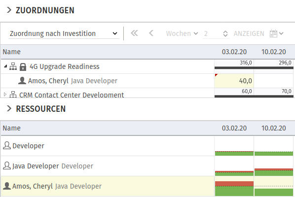 itd Advanced Resource Planning 8.0.0 | Rollenhierarchien Modified Resource
