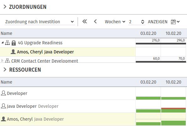 itd Advanced Resource Planning 8.0.0 | Rollenhierarchien Original