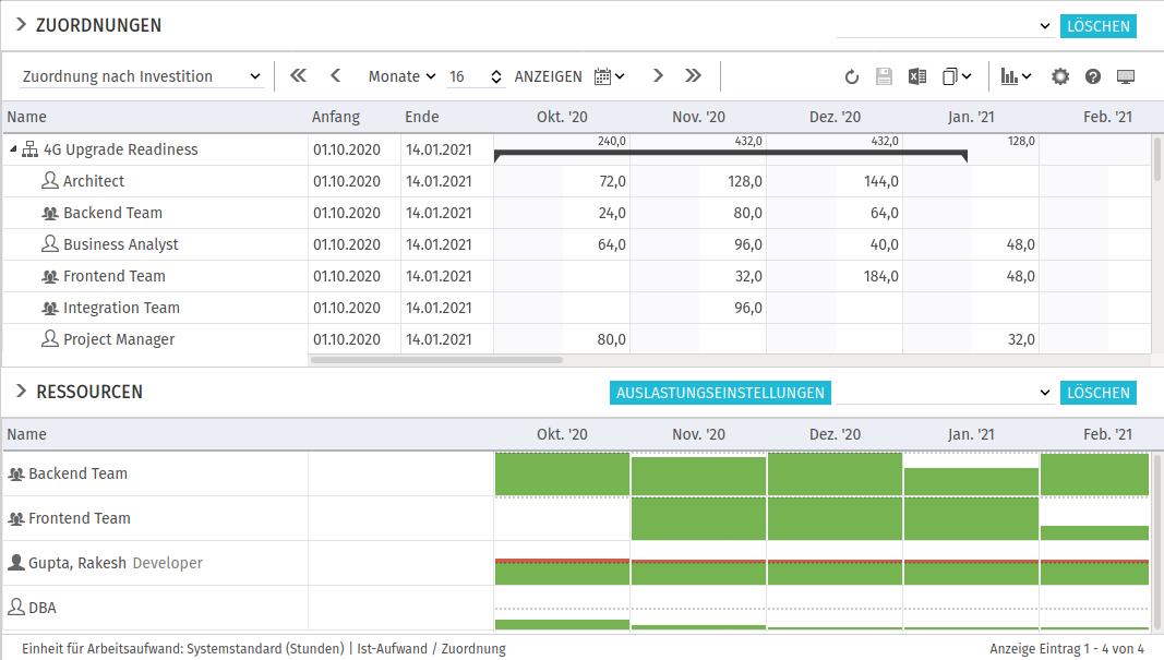itd Advanced Resource Planning 8.1.0: Unterstützung agiler Teams