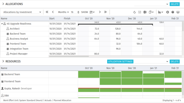 itd Advanced Resource Planning 8.1.0: Support for agile teams